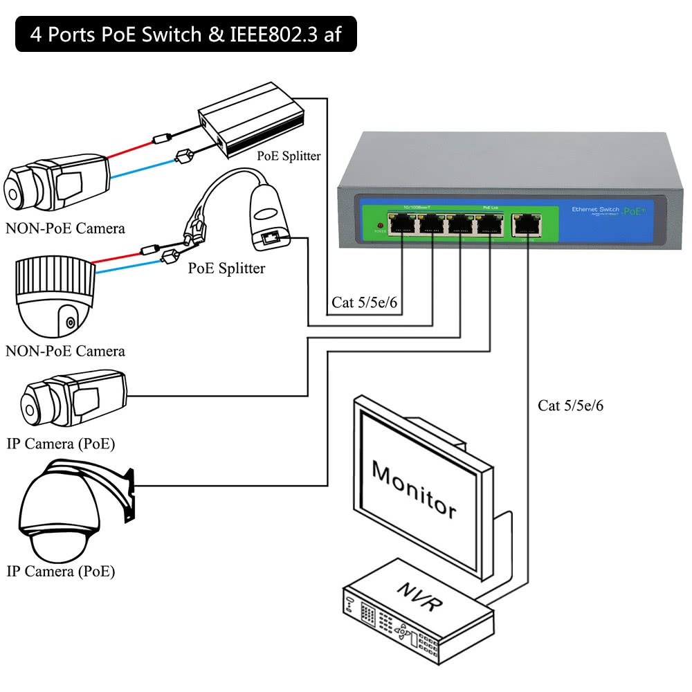 Инжектор poe для ip камер своими руками