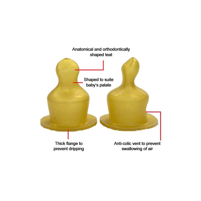 FIFFY Rubber Teat With Ventilation (2pcs)Standard Neck Teat~ Bottle Puting Bot