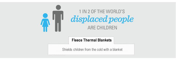 Fleece Thermal Blankets