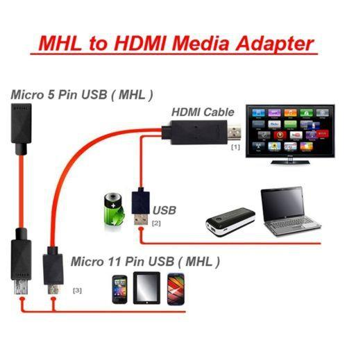 Mhl Micro Usb To Hdmi Hdtv Cable Ada End 7 4 2017 10 15 Am