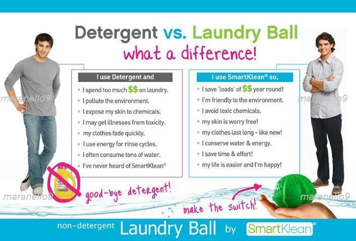 Wash Your Clothes without Detergent with SmartKlean Laundry Ball.Grab!