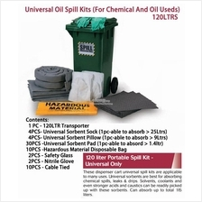 120Ltr Universal Spill Kit Oil and Chemical spill kits