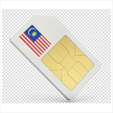 One Year SIM- Card Package for GPS Tracker