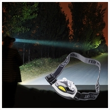 Mini LED Head Lamp 3-Mode Headlight Torch Light For Hiking Cycling Fis..