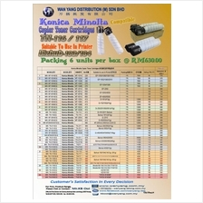 KONICA MINOLTA TN-116/117 Compatible Copier Toner Cartridge