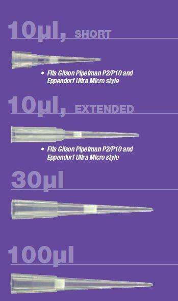 0.5-10ul Clear Short Filter Tips Racked, Pre-Sterilized