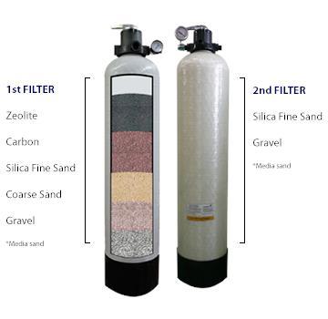 Hasil gambar untuk sand filter