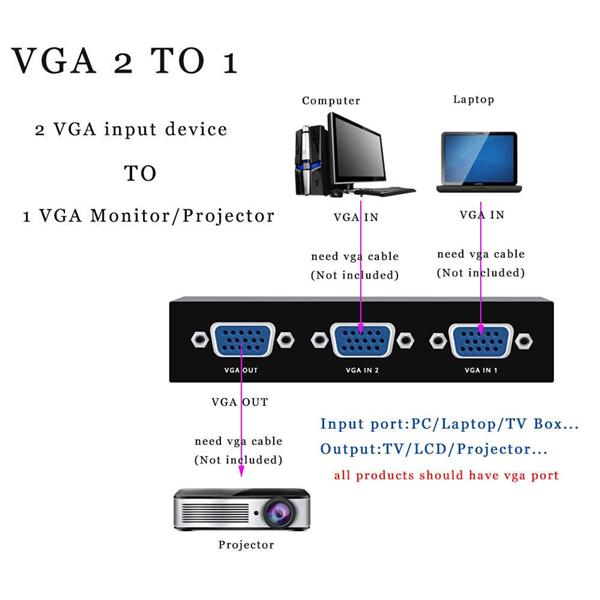 2 In 1 Out VGA Manual Sharing Selector Switch TV Switcher Box