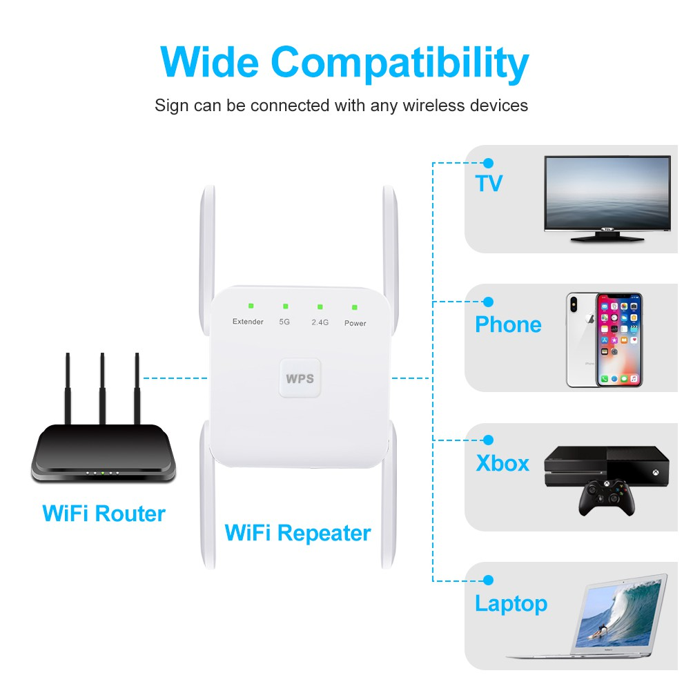 2.4G 5g Wifi Repeater WIRELESS 5ghz Wifi Extender - [5G BLACK,US PLUG]