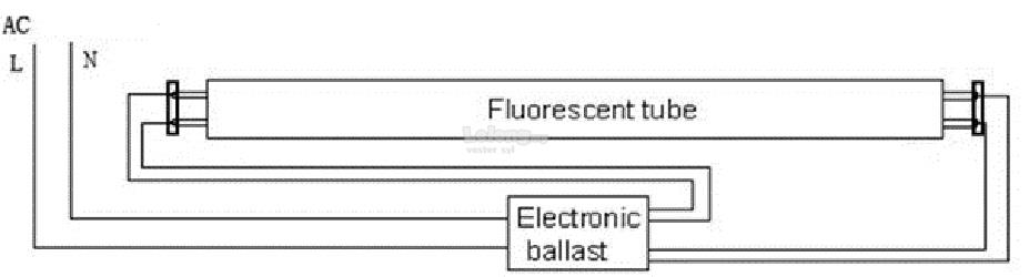 2 Units Electronic Ballast For Fluorescent Tubes