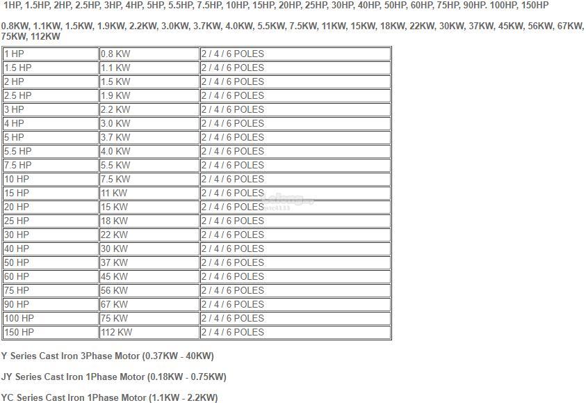 240v hp single phase induction ac mo  end 9  26  2019 5 15 pm