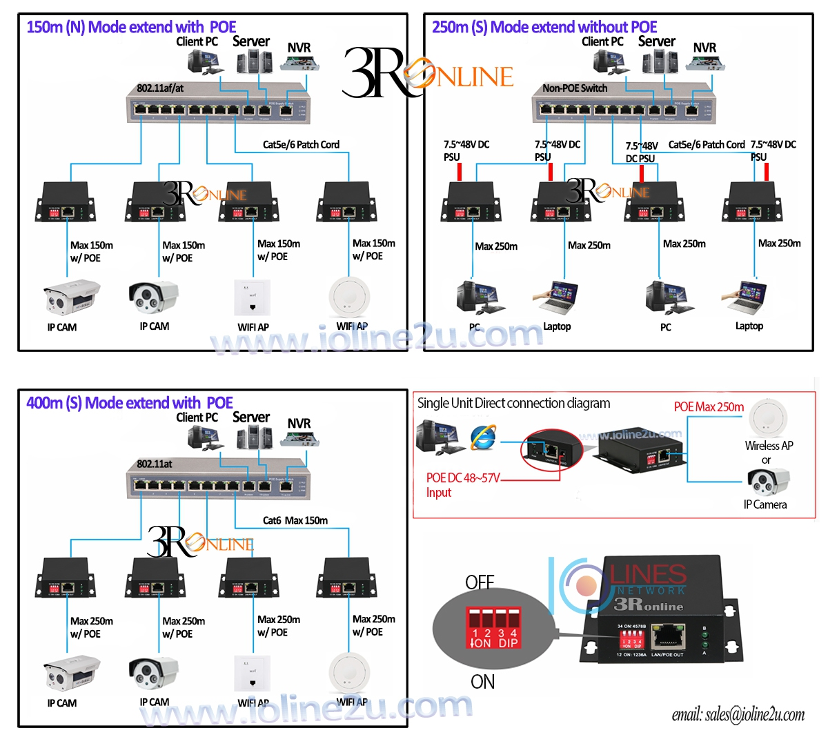 250m/400m POE 100Mb Network extender Cat 5e/6 cable IP Cam CCTV Unifi StreamyX