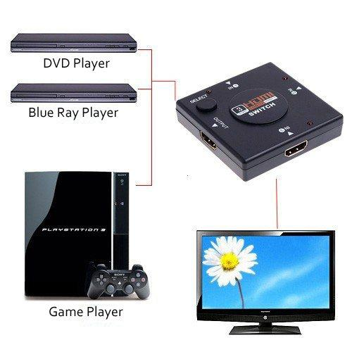 3 in 1 out 1080P 3 Port HDMI Splitter Switch Selector Switcher Full HD