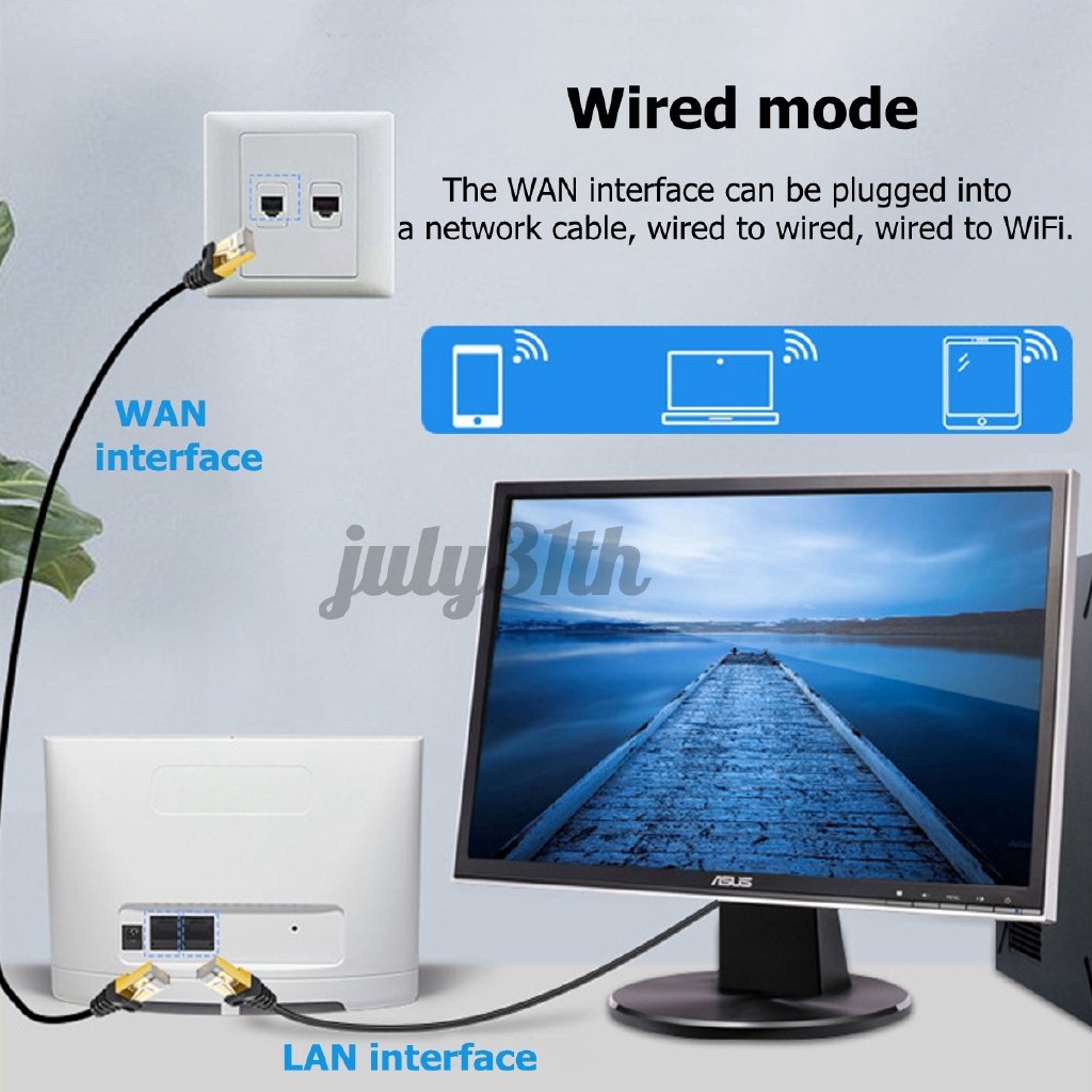 300Mbps 4G Lte Wireless/wired Cpe Router WIRELESS Hotspot Su - [THREE]