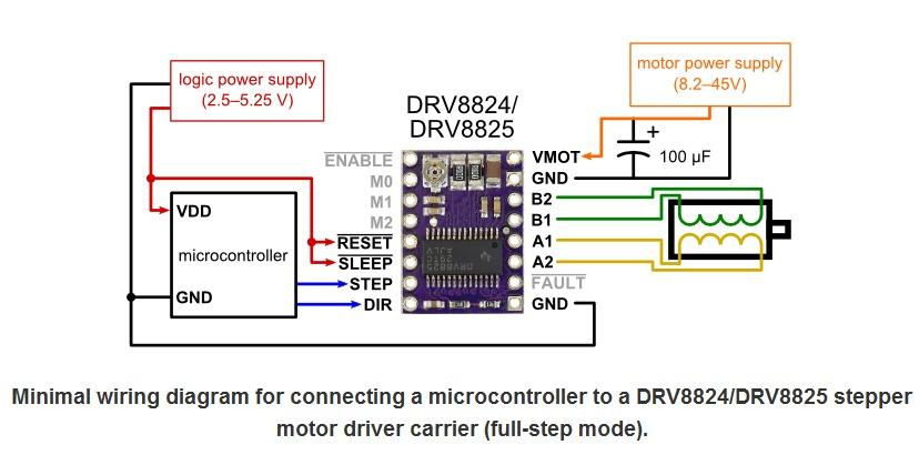 3d printer high current drv8825 step end 2 19 2017 2 15 am for Stepper motor controller software freeware