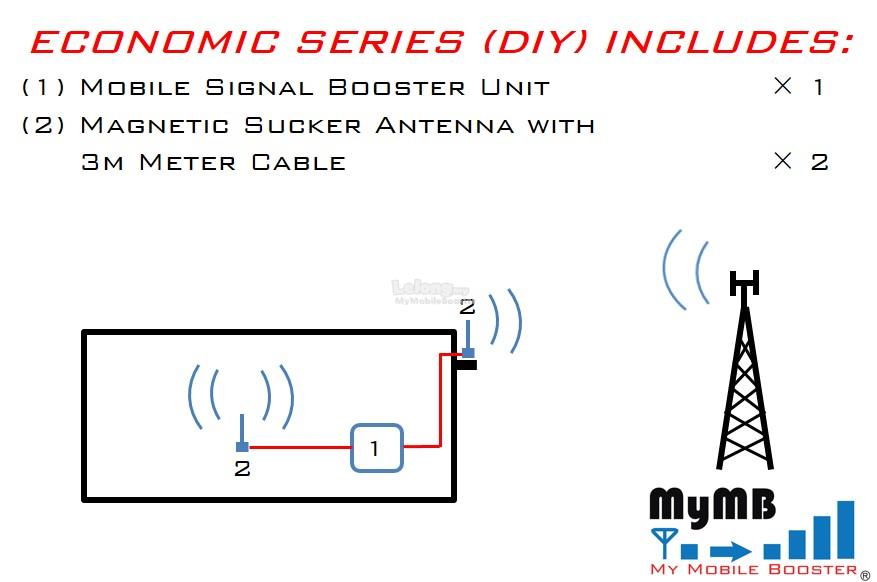 Diy Antenna Booster - Do It Your Self