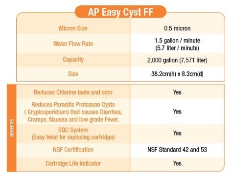 3M Aqua Pure AP Easy Cyst FF Indoor Water Filter for Food Preparation