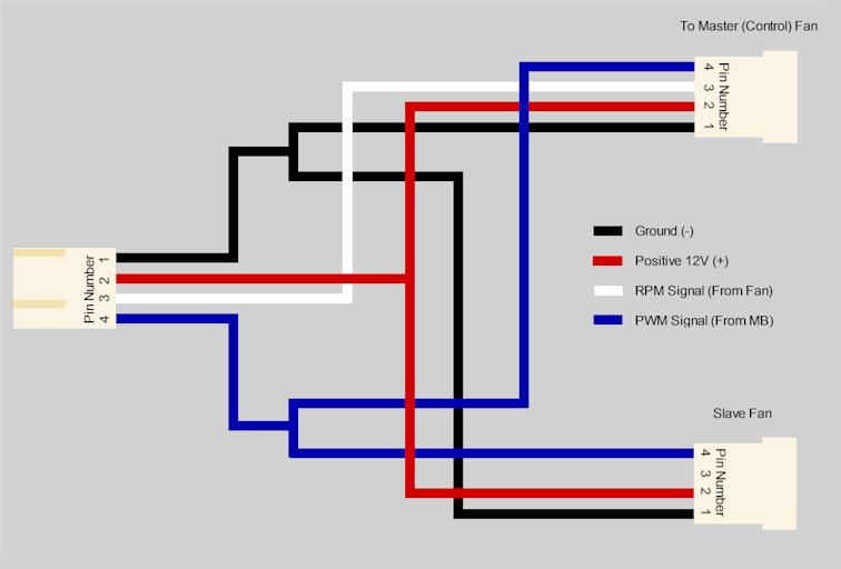 Diagram 3 Pin Fan Wiring Diagram Full Version Hd Quality Wiring Diagram Diagramhaasez Abacusfirenze It