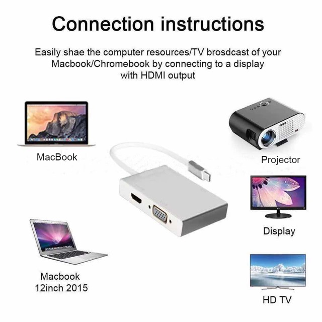 4in1 USB Type C Male To DVI/HDMI 4K/VGA/USB 3.0 Female Hub Adapter Converter