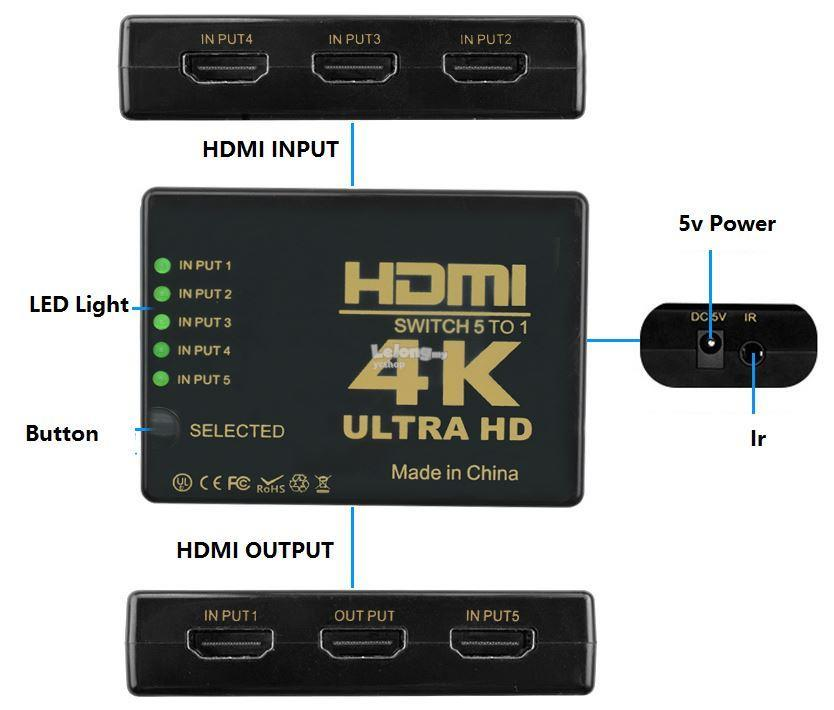 4K HDMI Switch 5 IN 1 OUT With Remote Control (TV57)