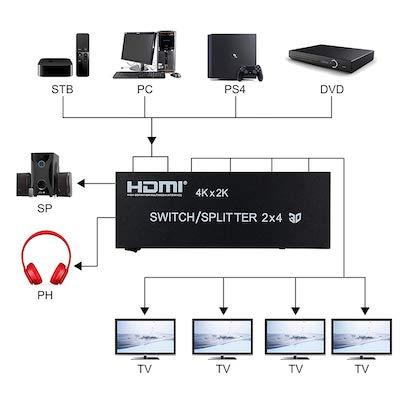 4K x 2K Matrix HDMI 2X4 Switch Splitter 3D