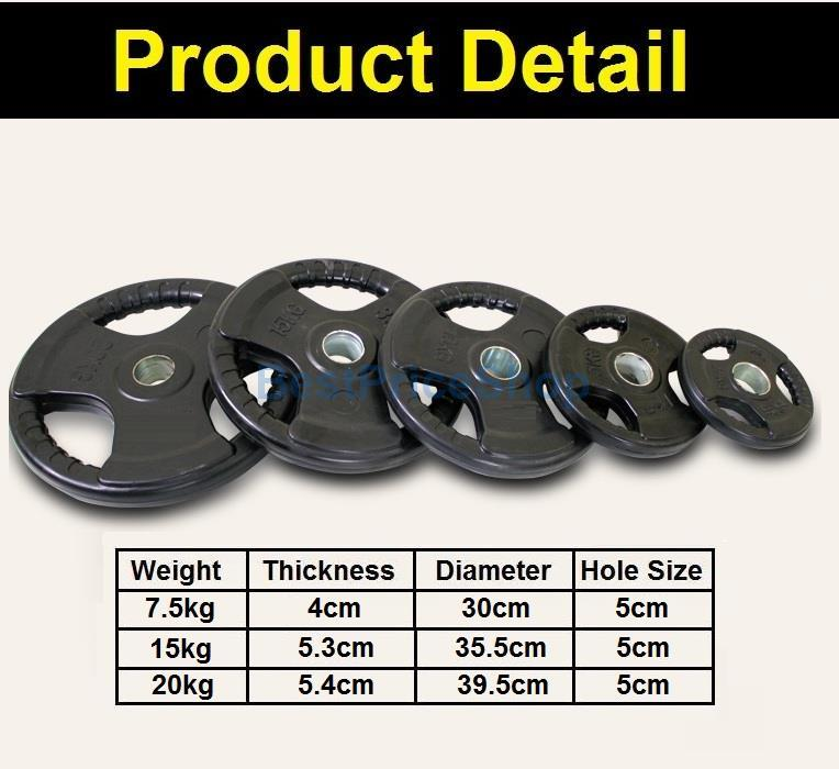 5cm Tri Grip Rubber Coated Iron Weight Plate Handhold Handheld Barbell