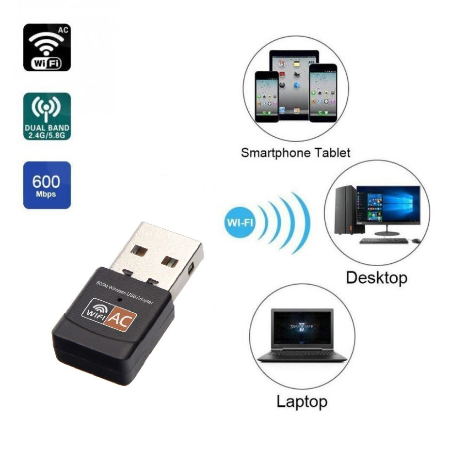 600Mbps Dual Band 5ghz WIRELESS Lan MINI USB Pc Wifi Adapter 80211ac