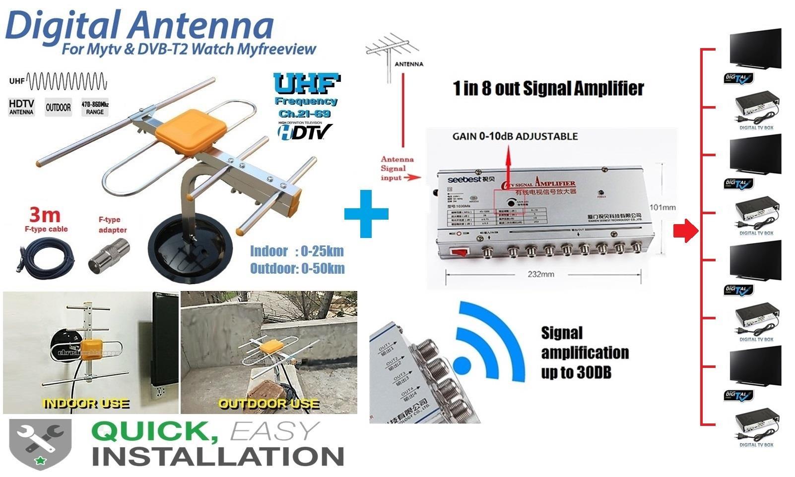 8 WAY HDTV CATV DIGITAL TV Antenna SignalLine Booster Splitter 1in8out