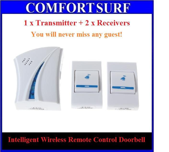 02ea4c57e66 9510FD2 Intelligent Remote Control W (end 9 3 2020 12 15 AM)