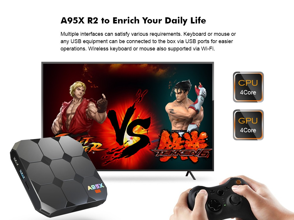 A95X R2 TV Box Amlogic WiFi Android 1GB RAM + 8GB ROM