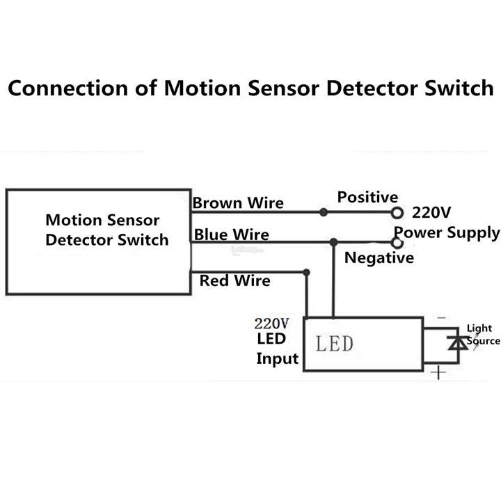 Motion Sensor Light Wiring Diagram