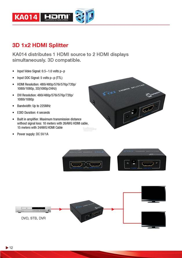 AC. KAMEHA SPLITTER 1P IN TO 2P OUT HDMI KA014