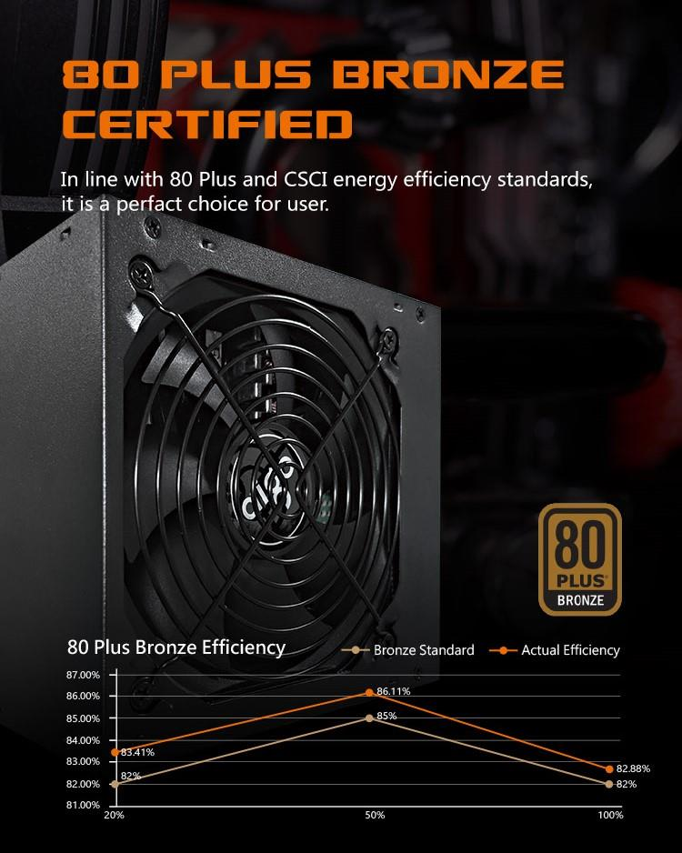 AIGO GP550 80PLUS BRONZE 550W NON MODULAR POWER SUPPLY