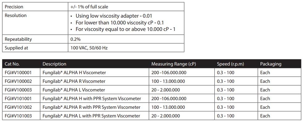 * ALPHA Series Viscometer