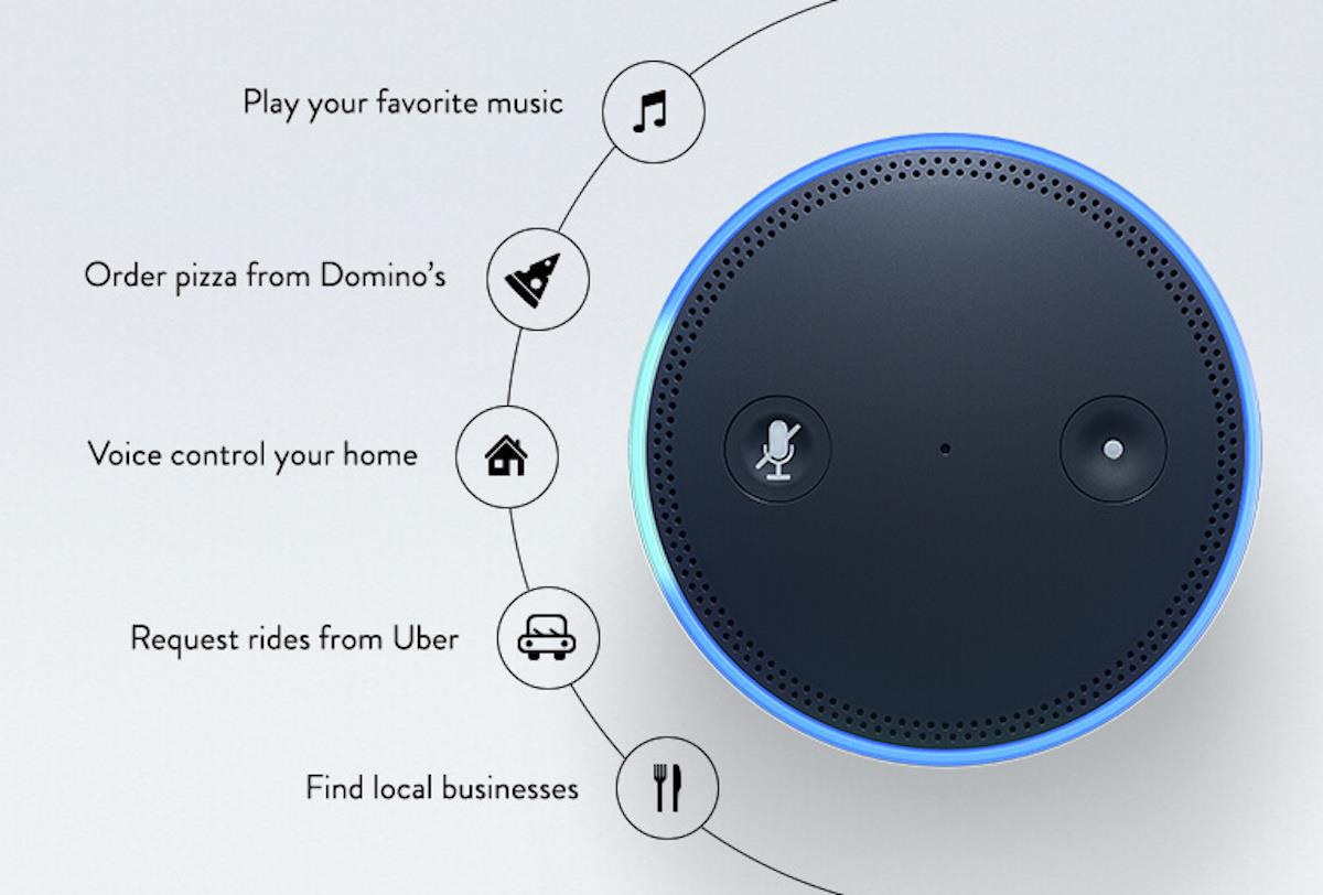 Amazon Echo Dot Voice Control Smart Home Device 2nd Generation Black