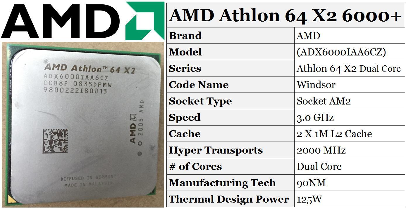AMD ATHLON 64 X2 6000 DRIVER FREE