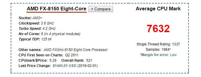 AMD Fx8150 8 cores 8 thread up to 4.2ghz Socket AM3+ Processor