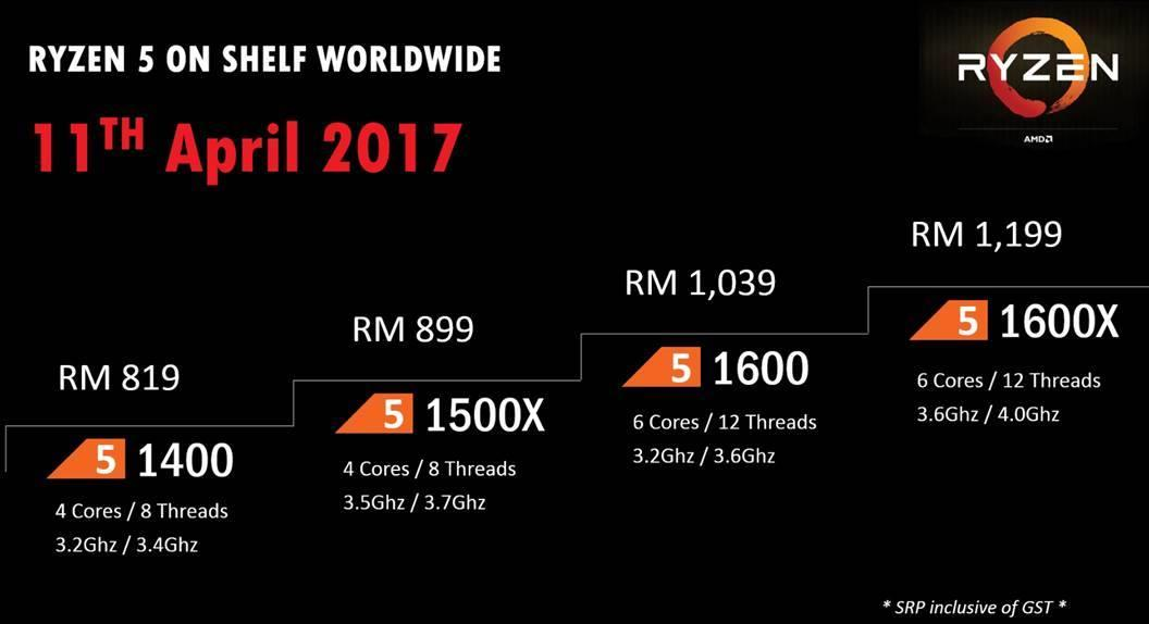 # AMD RYZEN™ 5 1400 / 1500X / 1600 / 1600X Processor # AM4