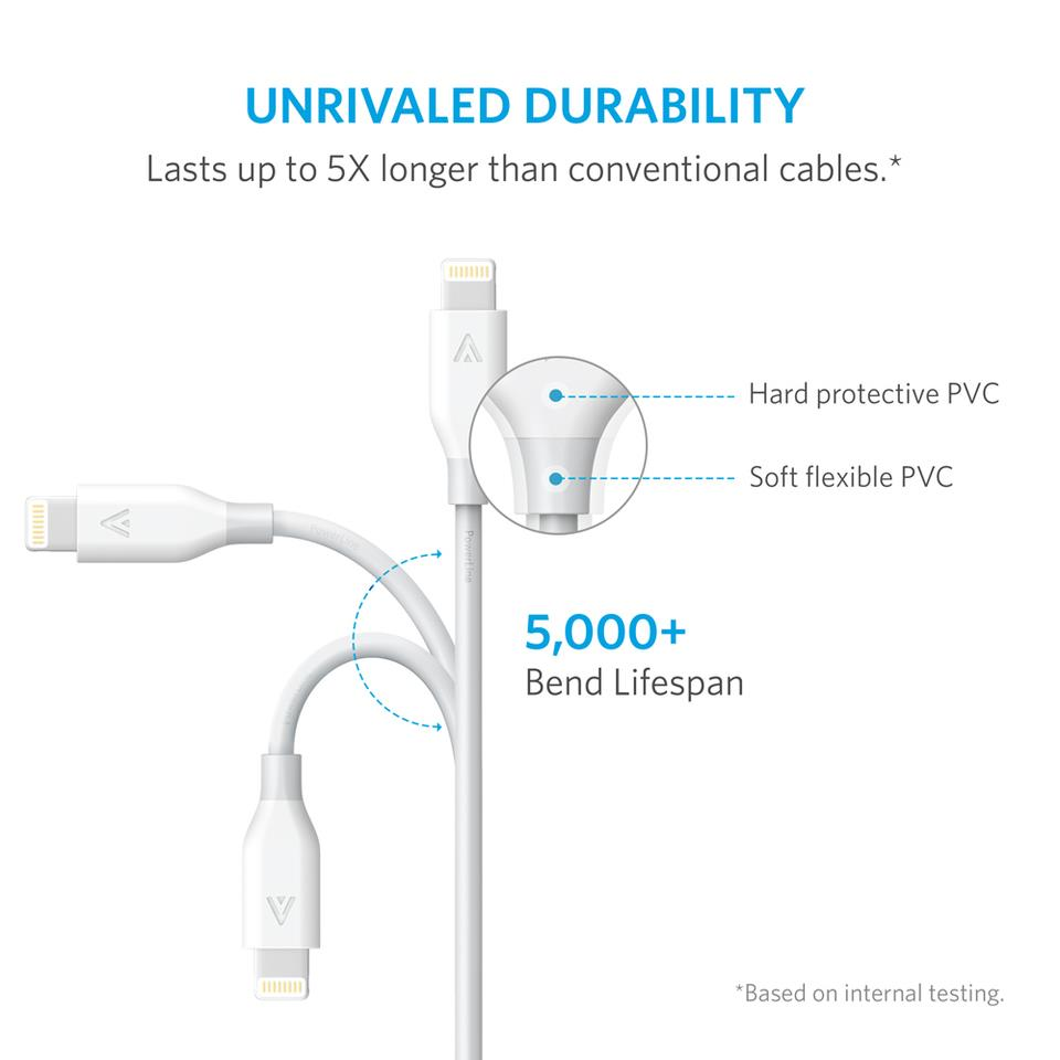 Anker PowerLine Lightning (6ft / 1.8m) - White