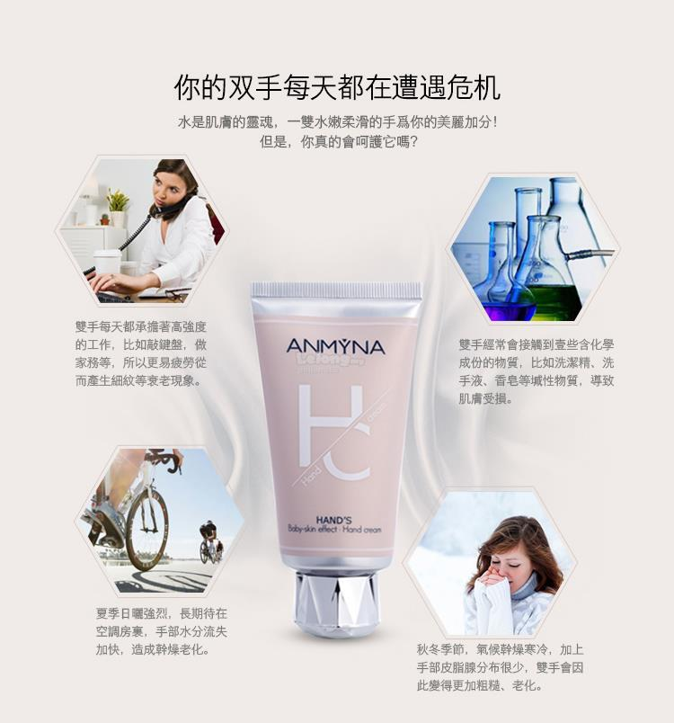 ANMYNA Hand Cream Package