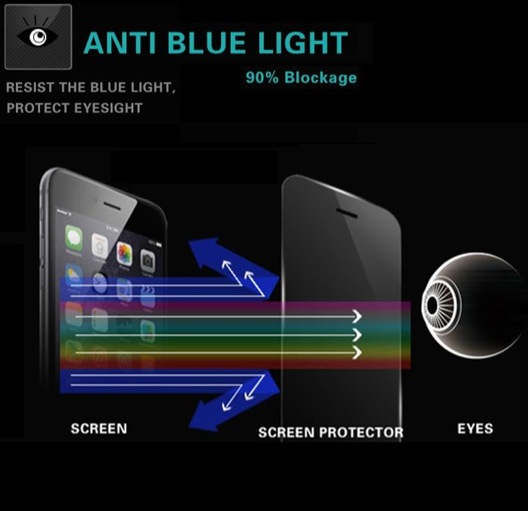 buy online a0926 c5ed6 Anti Blue Light Safe Eye 2.5D Tempered Glass Apple iPhone 8 7 (4.7
