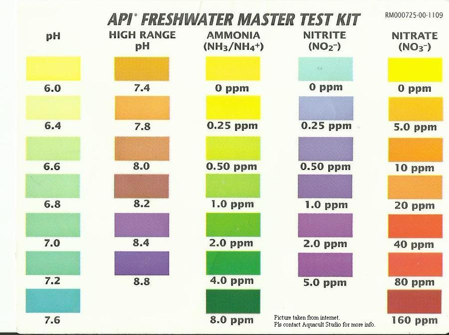 API Freshwater Master Test Kit (aquarium plant ADA terrarium aquatic)