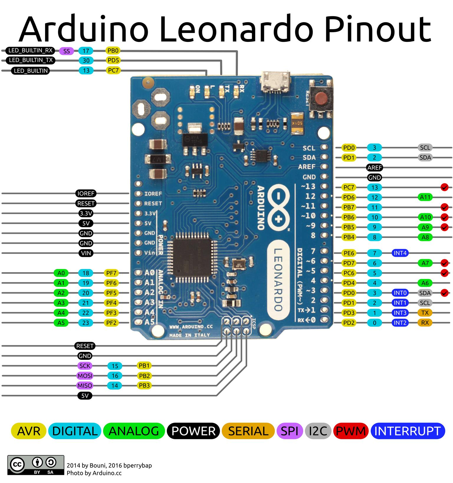Arduino Compatible Atmega Leonardo - (end 1/16/2019 3:15 PM)