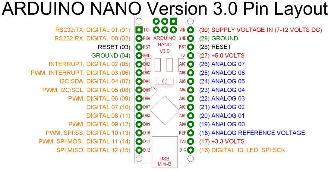 Arduino Compatible Nano ATMEGA328P + Cable