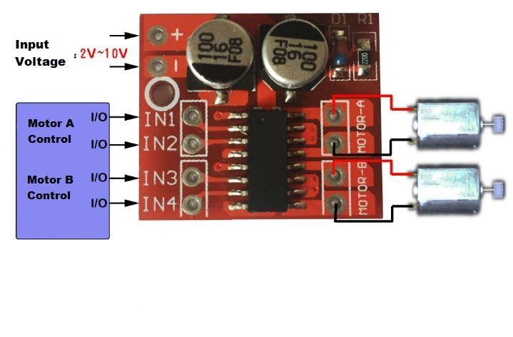 Arduino mini dc motor driver dual h end  pm