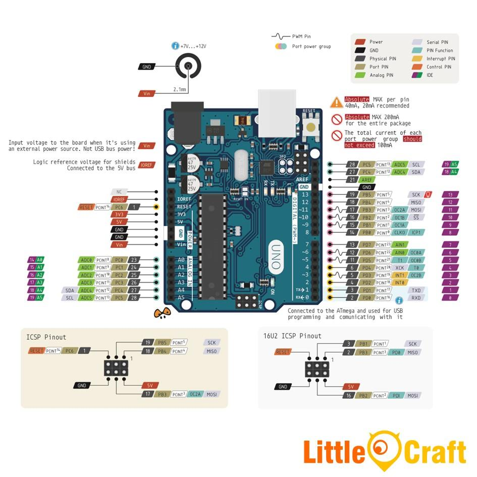 arduino uno r3 atmega328p compatible end 1 8 2021 9 15 am. Black Bedroom Furniture Sets. Home Design Ideas