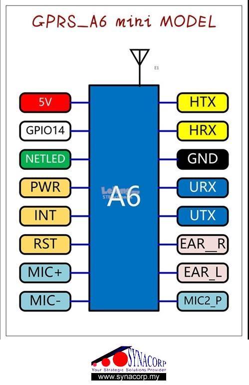 Arduino Wireless A6 Mini Serial GPRS GSM Module