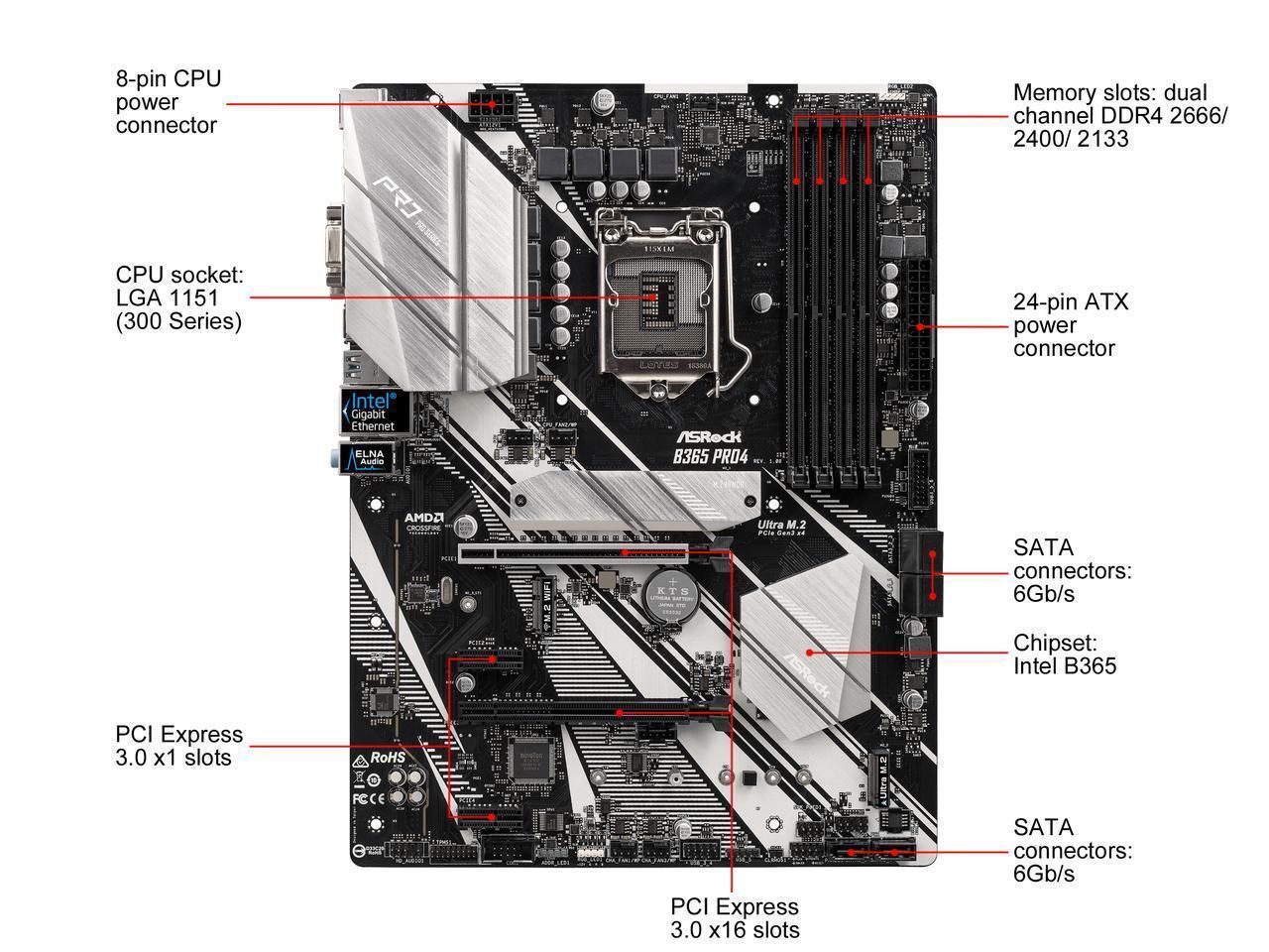ASROCK B365 Pro 4 Intel LGA 1151 (300 Series) ATX Motherboard