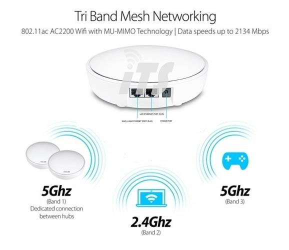 Asus AC2200 Tri-Band Whole-Home Mesh WiFi System - LYRA (MAP-AC2200)