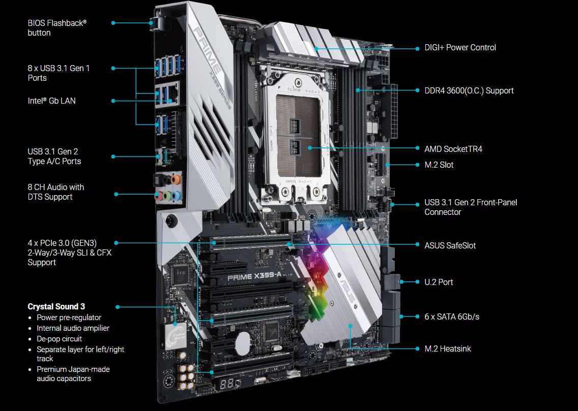 ASUS PRIME X399-A AMD Threadripper TR4 EATX Motherboard
